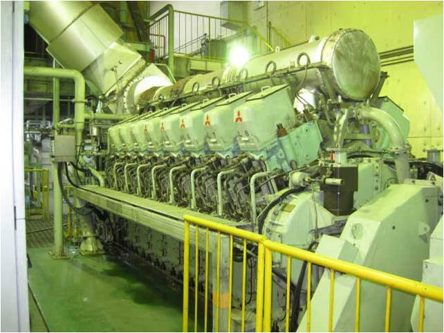 5000 KW Generator For Sale