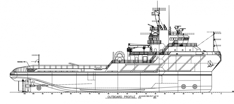 225' Anchor Handling Tug Towing Supply Vessel AHTS 1997 - HP 12280 For Sale