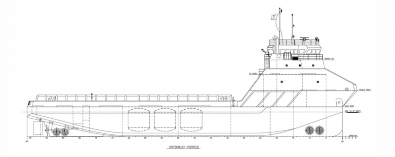 201' DP2 PSV Platform Supply Vessel 2015 - DWT 2003 For Charter