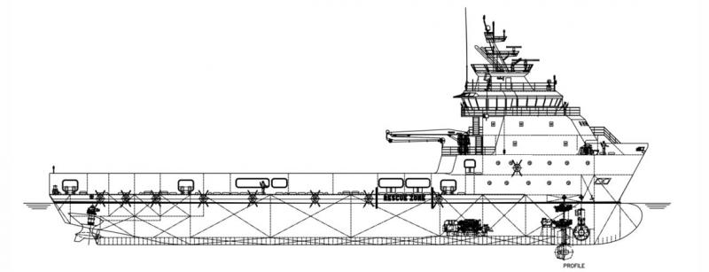 274' DP2 PSV Platform Supply Vessel 2018 - DWT 3914 For Charter