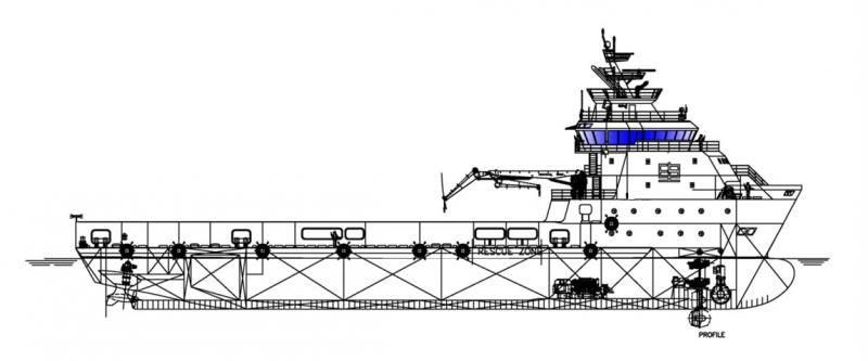 274' DP2 PSV Platform Supply Vessel 2019 - DWT 3821 For Charter