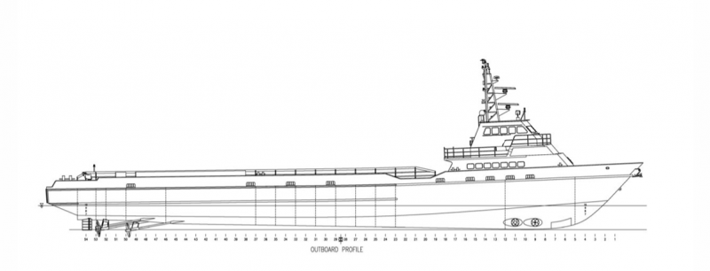 190' DP2 FSV Fast Support Vessel 2009 - DWT 498 For Charter