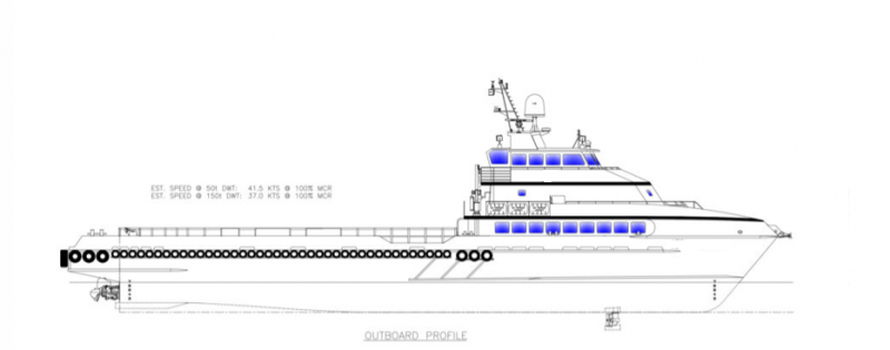 170' DP2 FSV Fast Support Vessel 2009 - DWT 175 For Charter