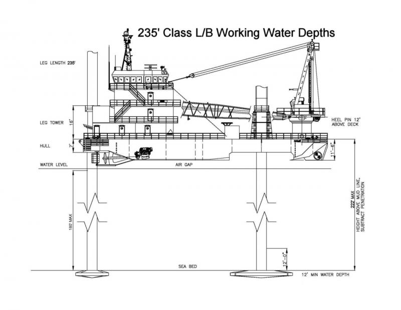 138' DP Lift Boat 2002 - Max Working Depth 181 Feet For Charter