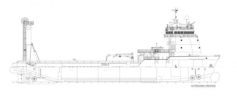 265' DP2 AHTS Anchor Handling Tug Supply 2009 - BP 120 For Charter