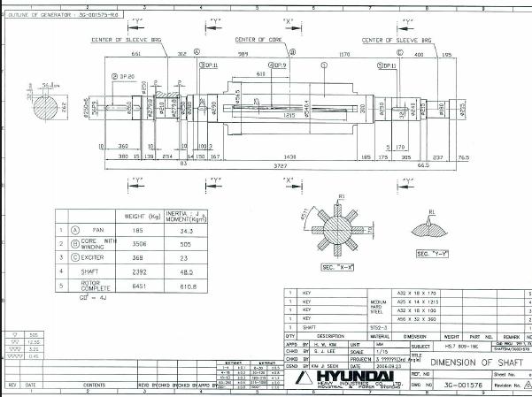 4700 KVA Generator for sale