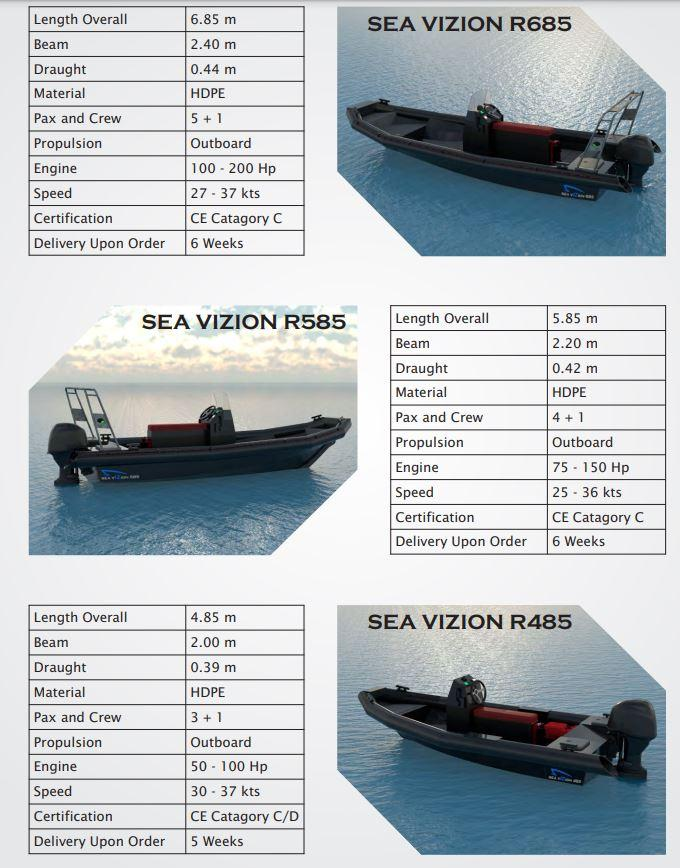 HDPE SEA vIZion R685 for SALE