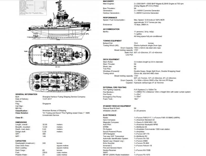 32m Ramparts ASD Tug - 5000 HP - 70 Tons Bollard Pull For Sale