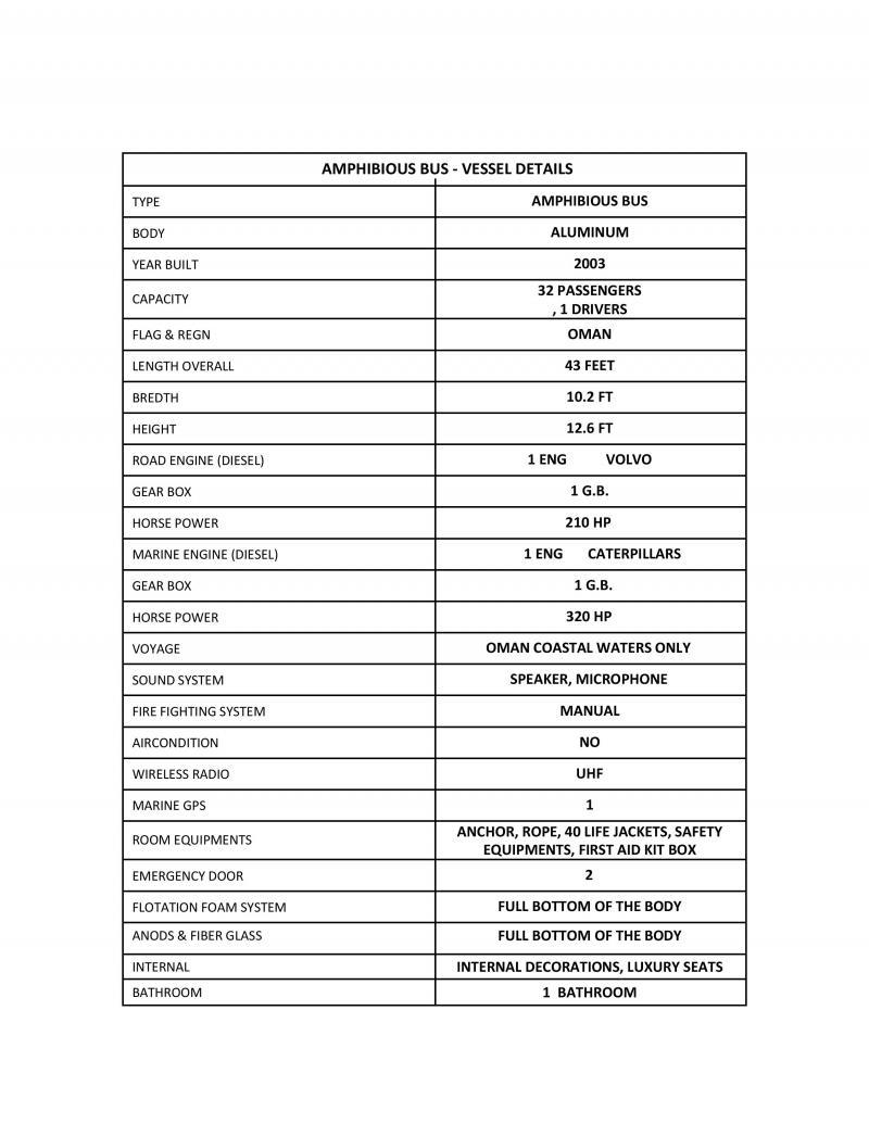 43' Amphibious Passenger Bus 2003 - 32 Persons For Sale