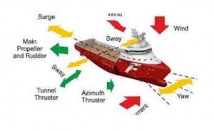 Maritime Assurance Consultancy & Ship Management